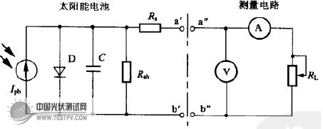 光伏电池测试箱出特性的原理图
