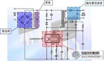 典型的ad-dc开关电源结构如上图2所示